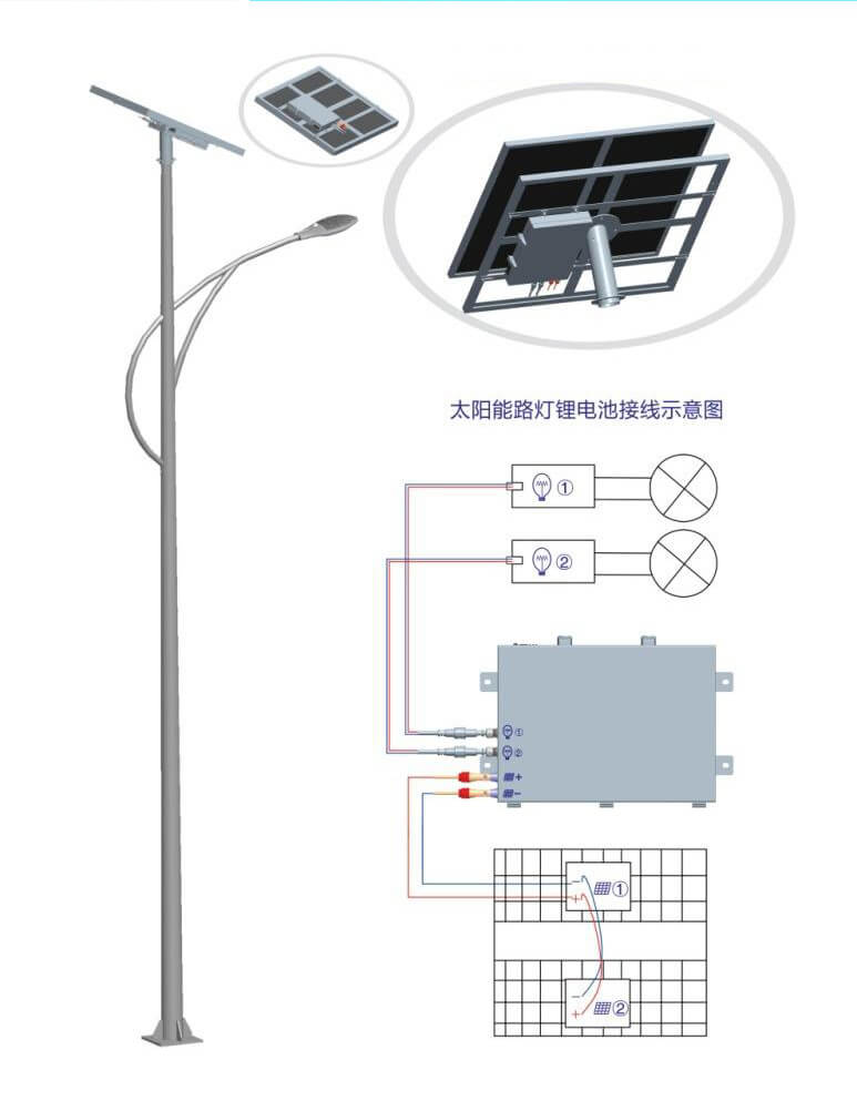 Drawing of Split solar street light