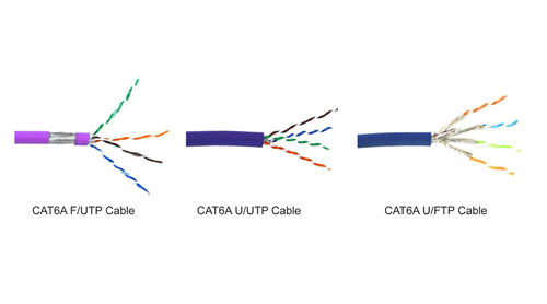 Comparison of CAT6 vs CAT6A cabling